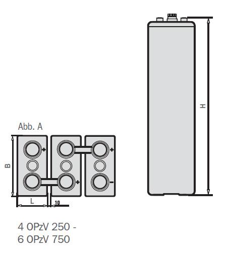 Hoppecke Sun Power VR L 2-250 OPzV