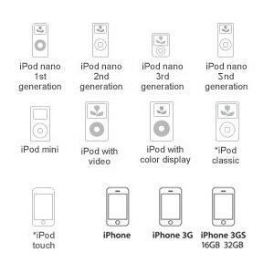PowerGuy SPX.1200 iPhone Solarladegerät